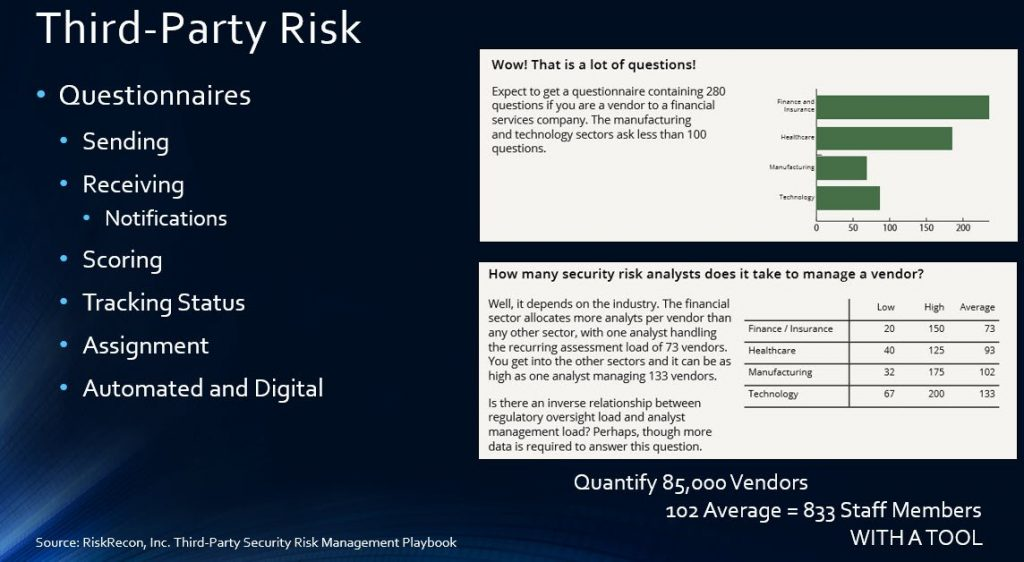 Slide E - GRC Solutions and Third Party Risk